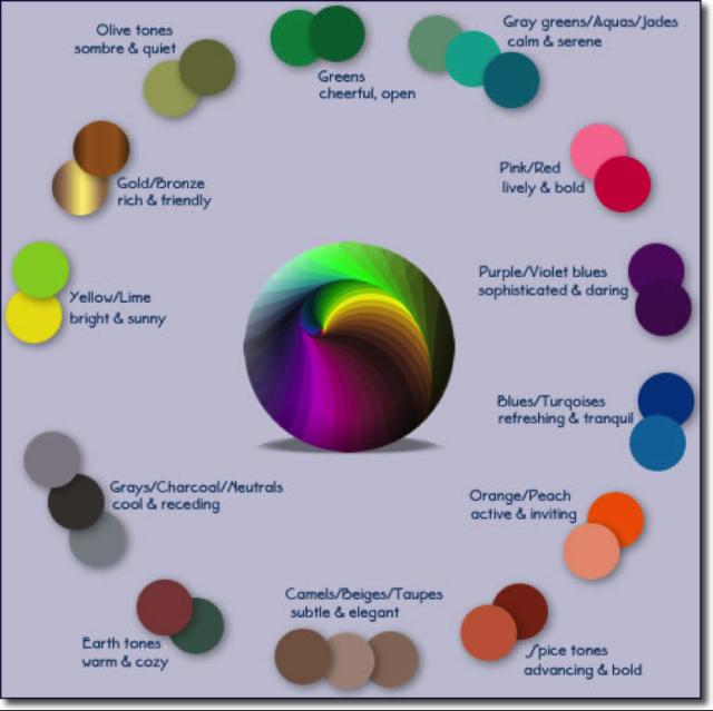 Paint-Coordinates